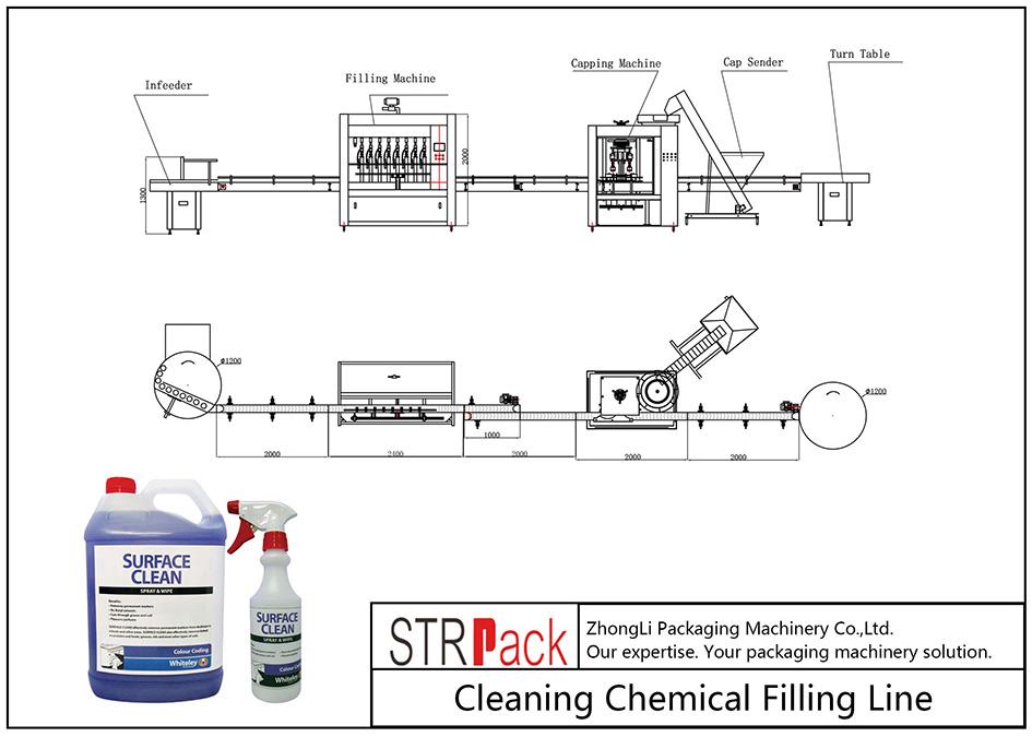 Automatisk rengjøring av kjemisk påfyllingslinje