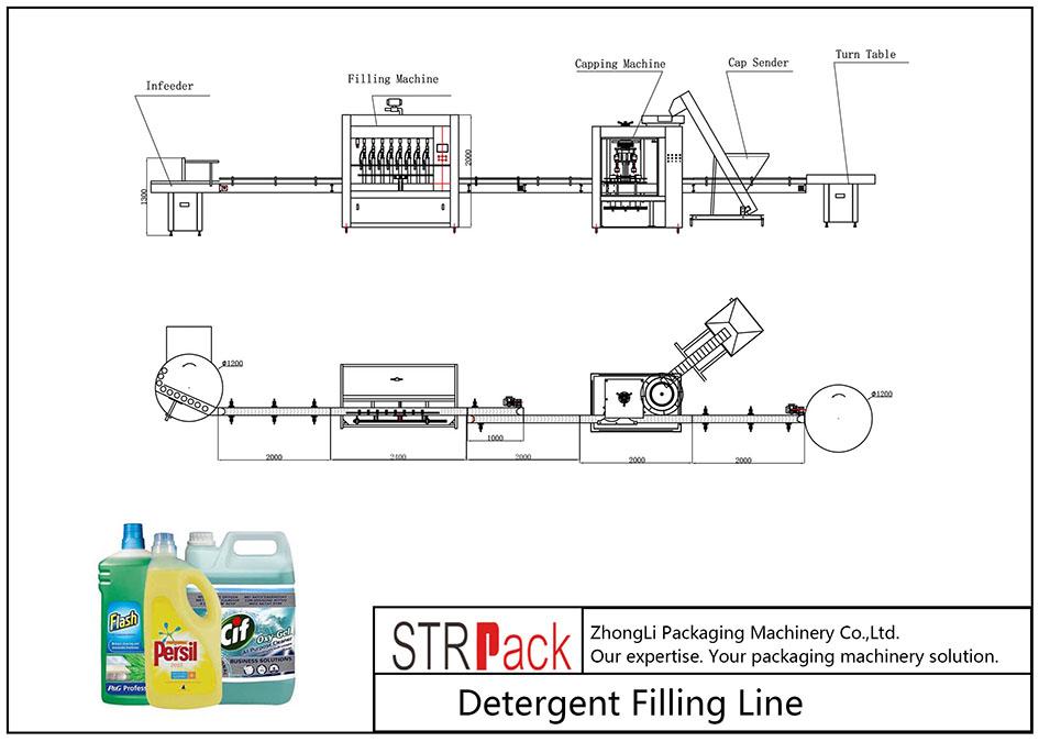Automatisk vaskemiddelfyllingslinje