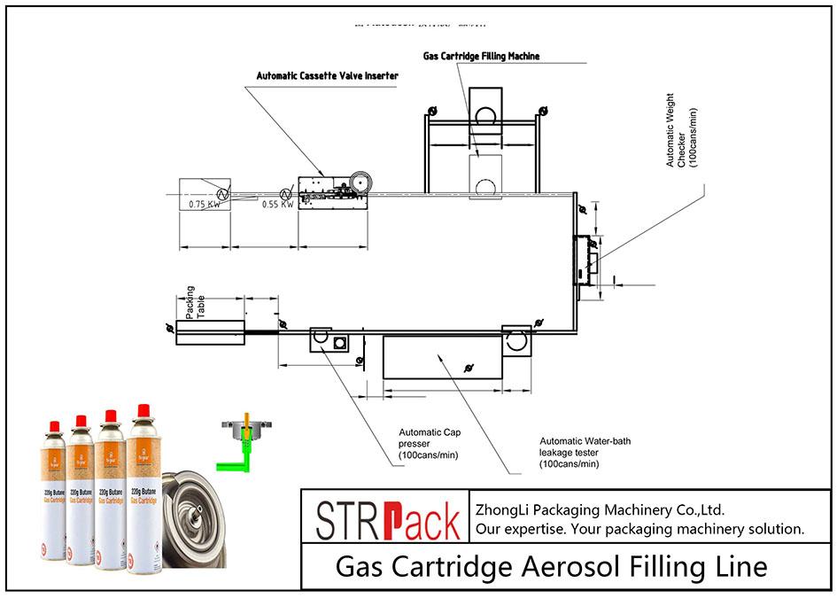 Automatisk gasskassett Aerosol Fyllelinje