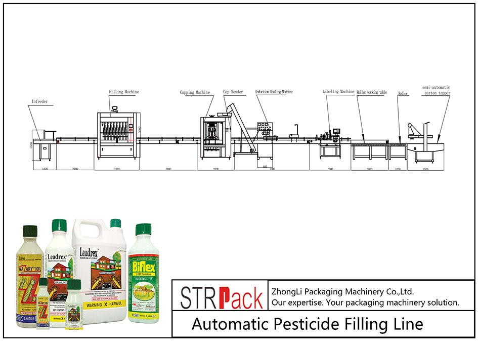 Automatisk fyllingslinje for plantevernmidler