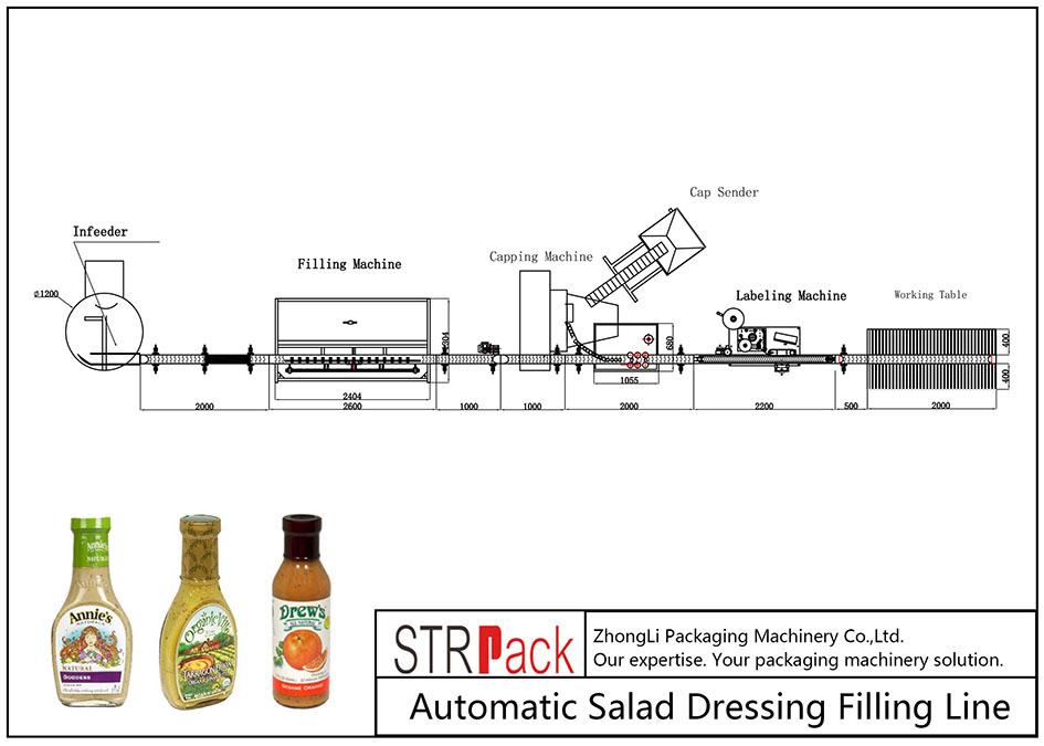 Fyllelinje for automatisk salatdressing