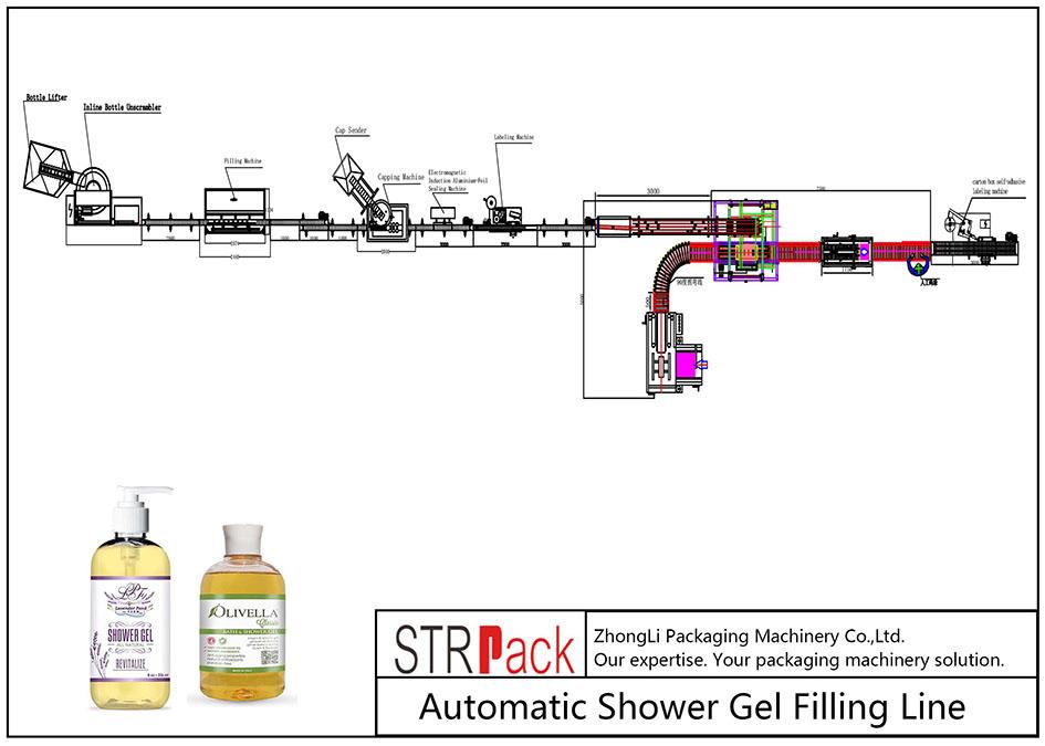 Automatisk dusjgel fylling linje